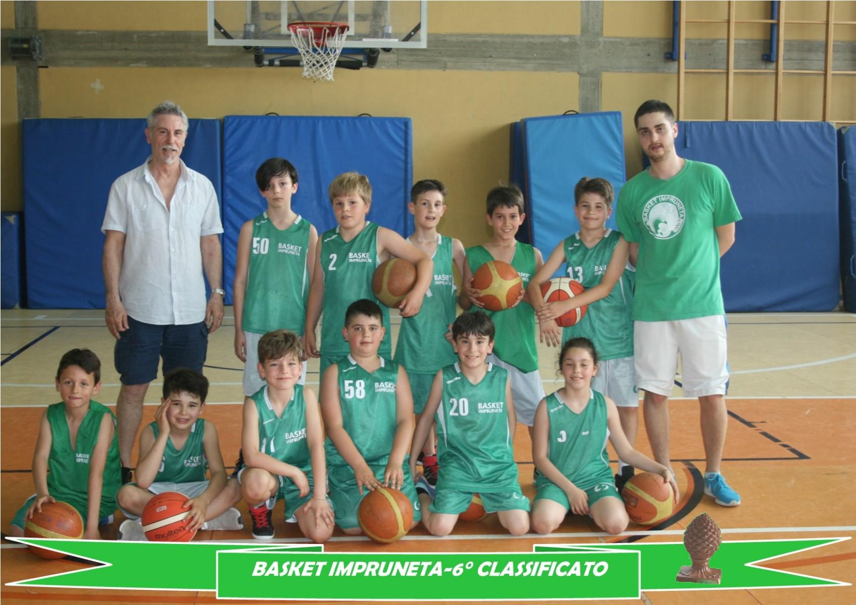 Basket-Impruneta