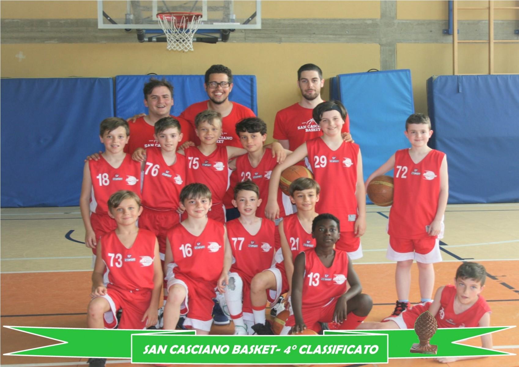 San-Casciano-Basket